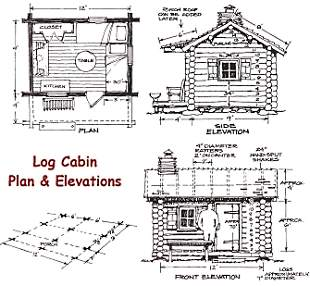 Log Cabin Plans on tiny house plans and designs